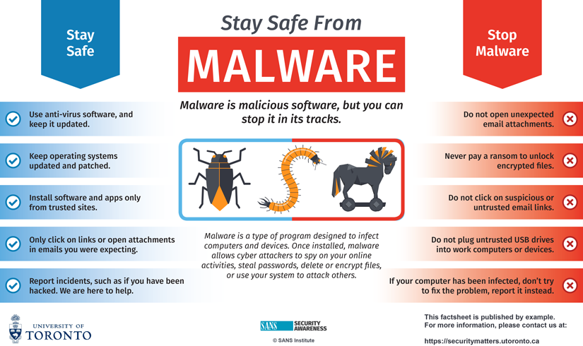 image has pdf attached re staying safe from malware