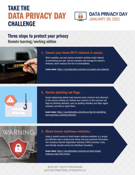 Data Privacy Day 2021 - Take the Data Privacy Day Challenge