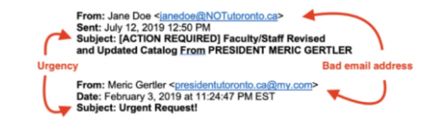 An example of email headers with incorrect addresses and a subject line with a sense of urgency